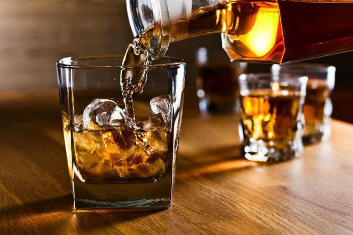 Сколько времени алкоголь держится в моче